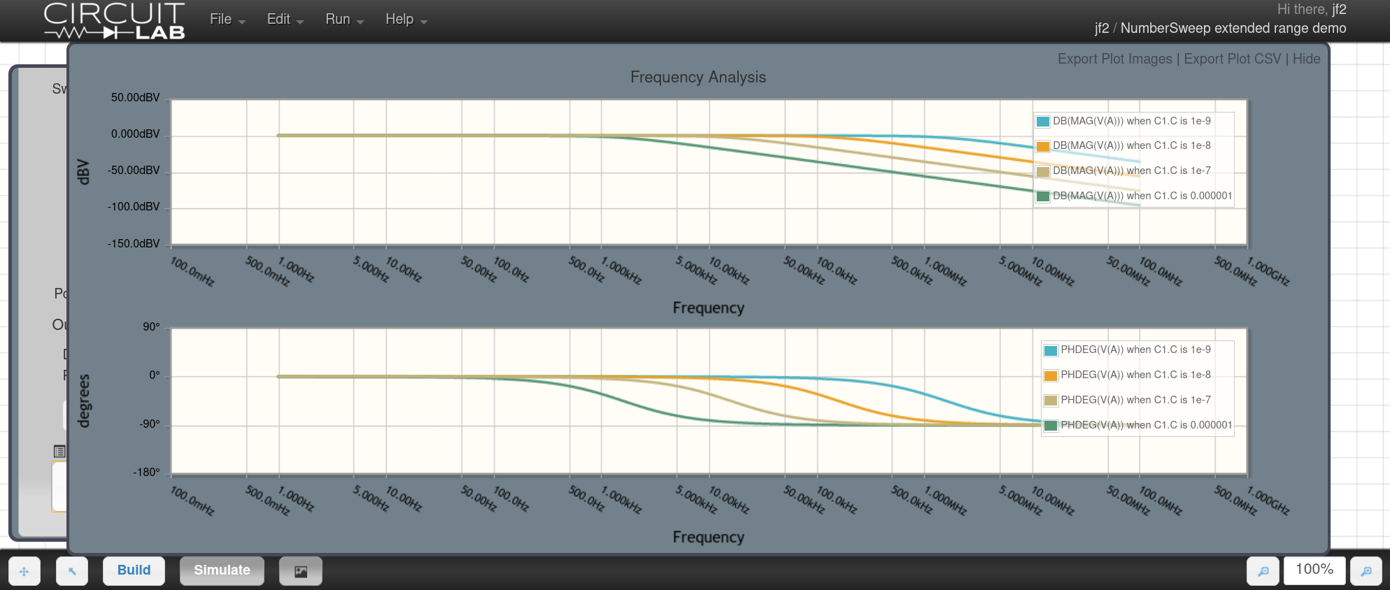 New parameter sweep bode plot