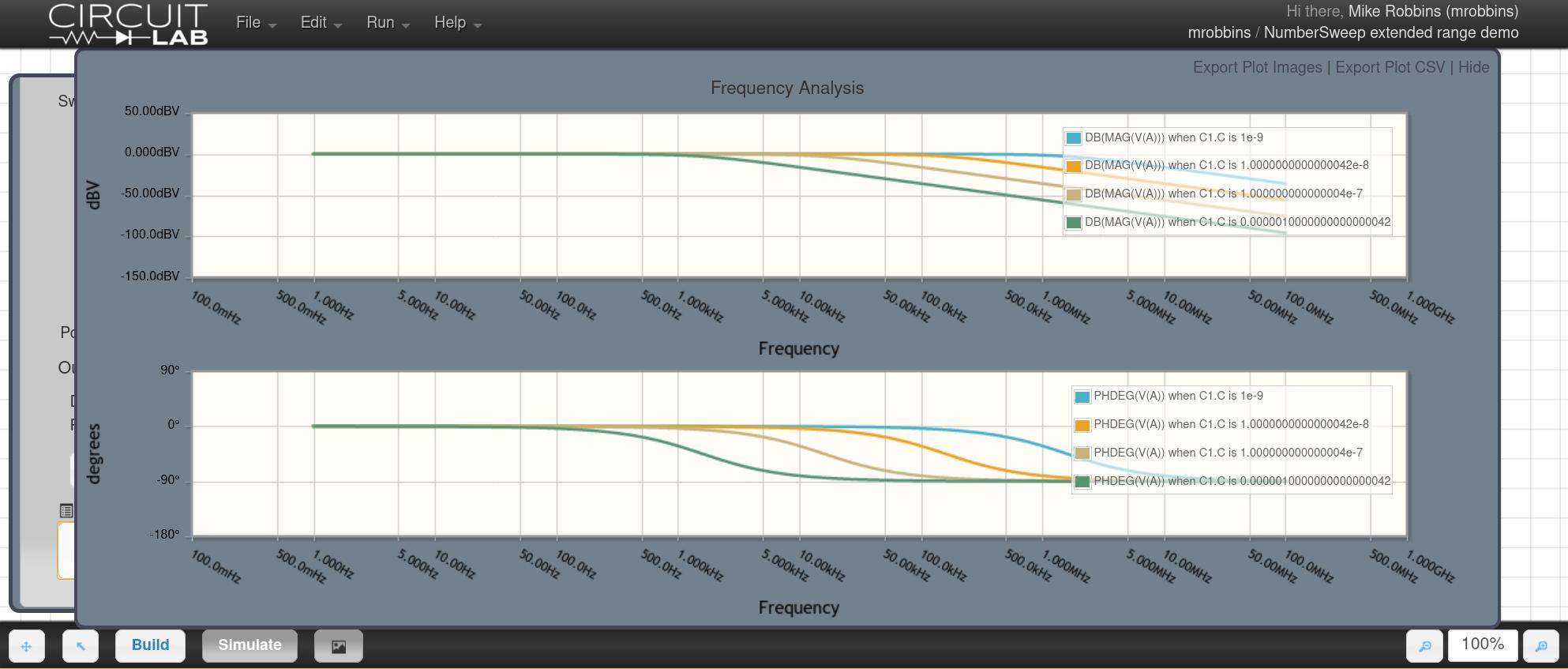 Old parameter sweep bode plot